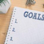 目標を達成するためのアート思考プロジェクト