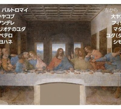 イエスの死と復活が12使徒を大きく変えた